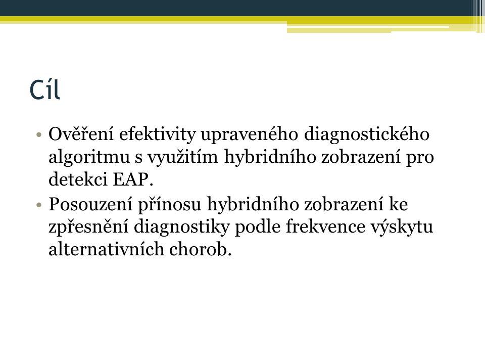 Cíl Ověření efektivity upraveného diagnostického algoritmu s využitím hybridního zobrazení pro detekci EAP.