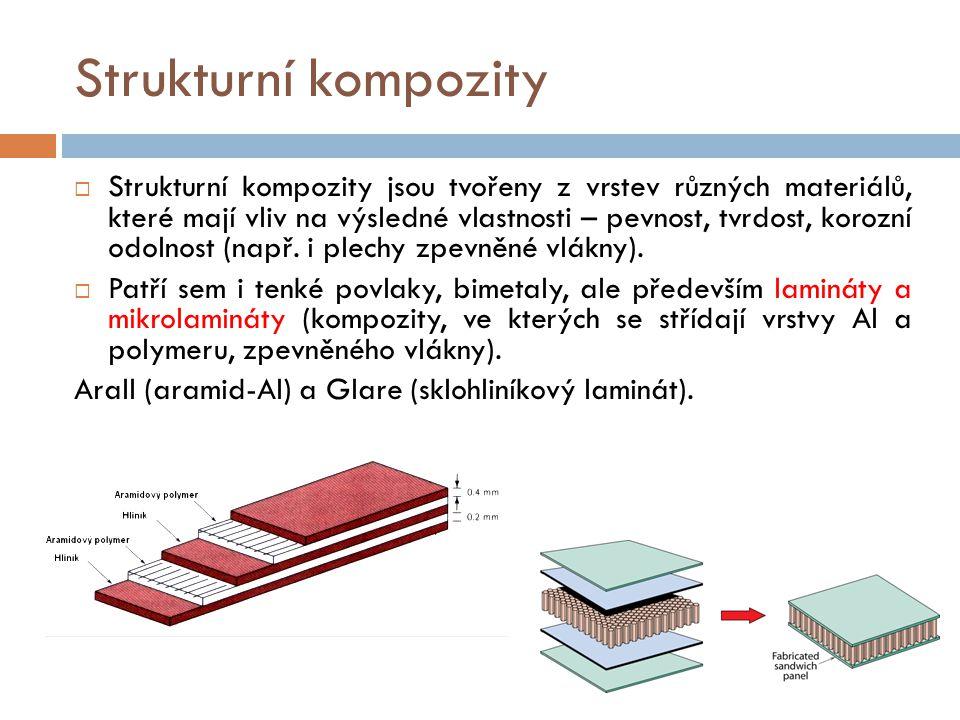 Strukturní kompozity