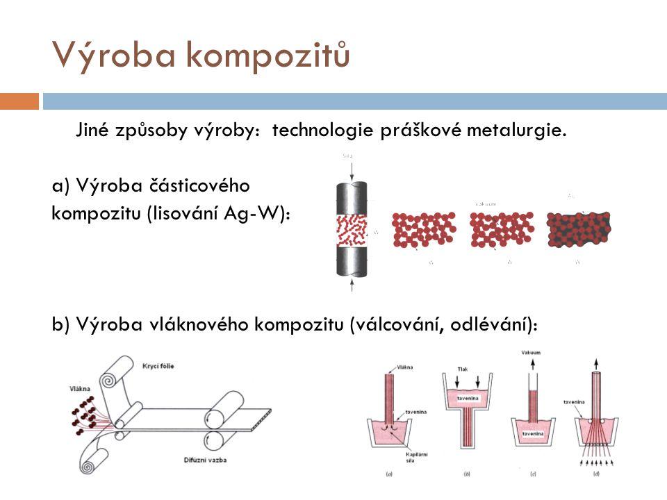 Výroba kompozitů Jiné způsoby výroby: technologie práškové metalurgie.