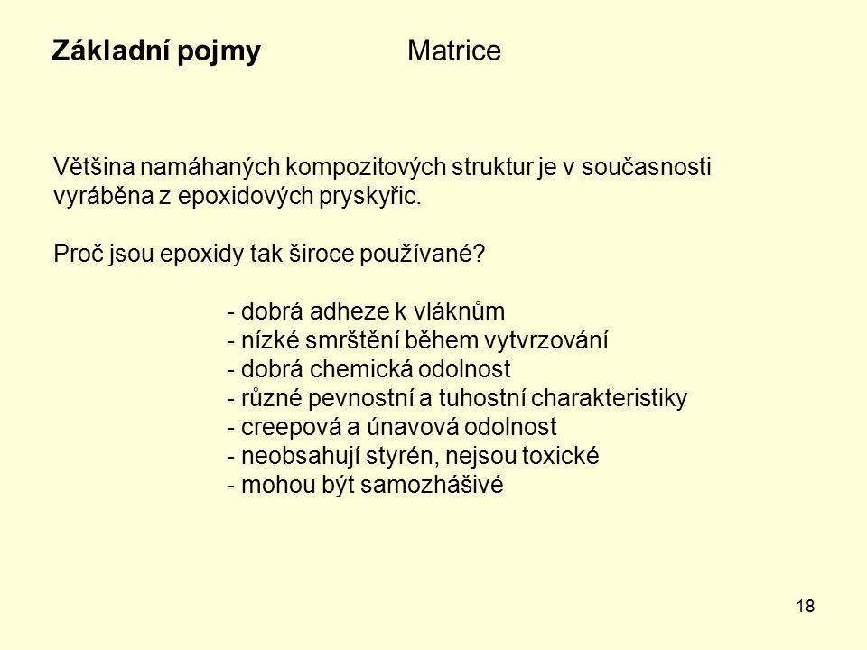 Základní pojmy Matrice