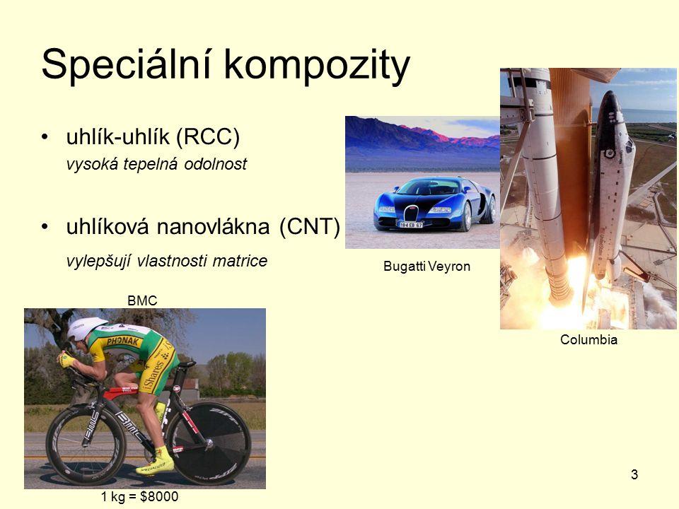 Speciální kompozity uhlík-uhlík (RCC) uhlíková nanovlákna (CNT)