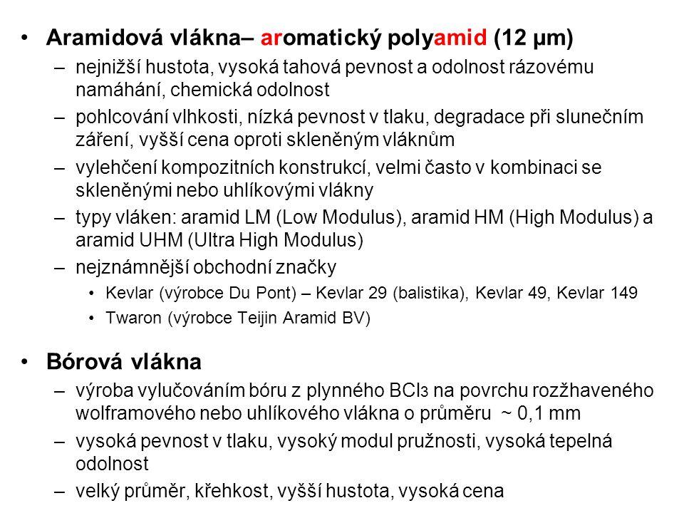 Aramidová vlákna– aromatický polyamid (12 μm)