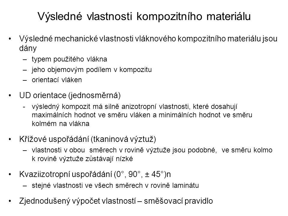 Výsledné vlastnosti kompozitního materiálu