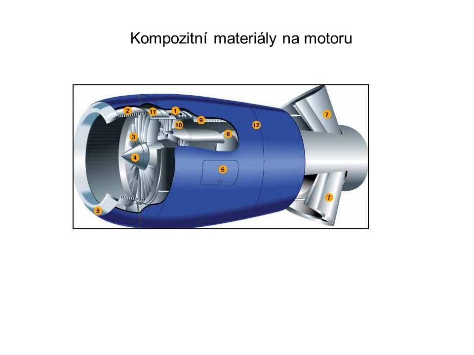 Kompozitní materiály na motoru