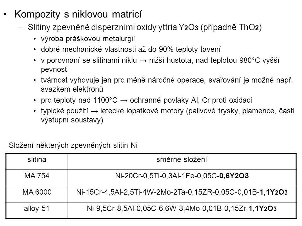 Kompozity s niklovou matricí