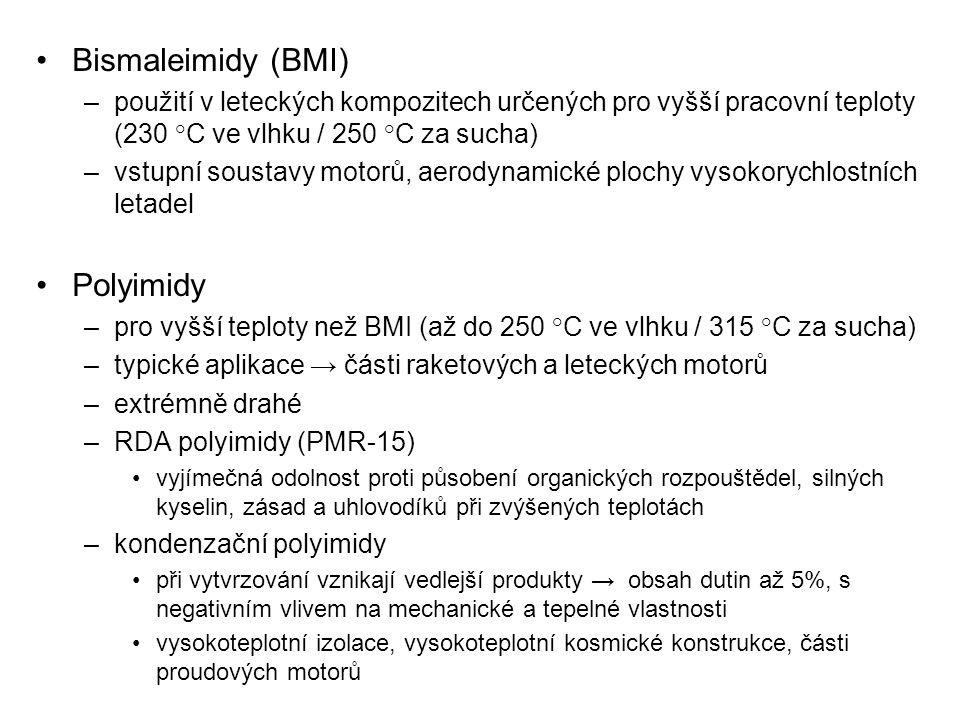 Bismaleimidy (BMI) Polyimidy