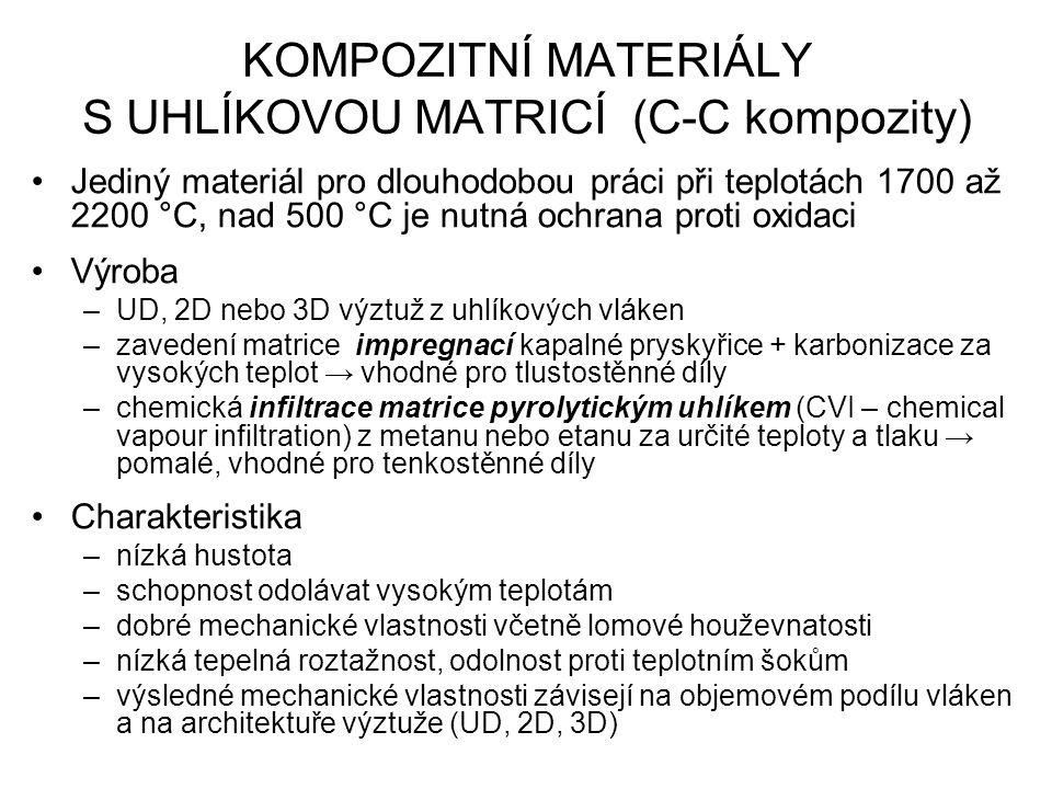 KOMPOZITNÍ MATERIÁLY S UHLÍKOVOU MATRICÍ (C-C kompozity)