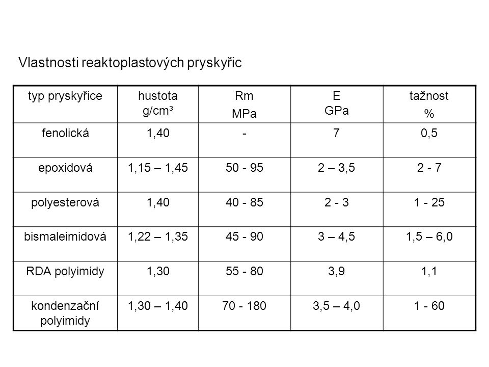 Vlastnosti reaktoplastových pryskyřic