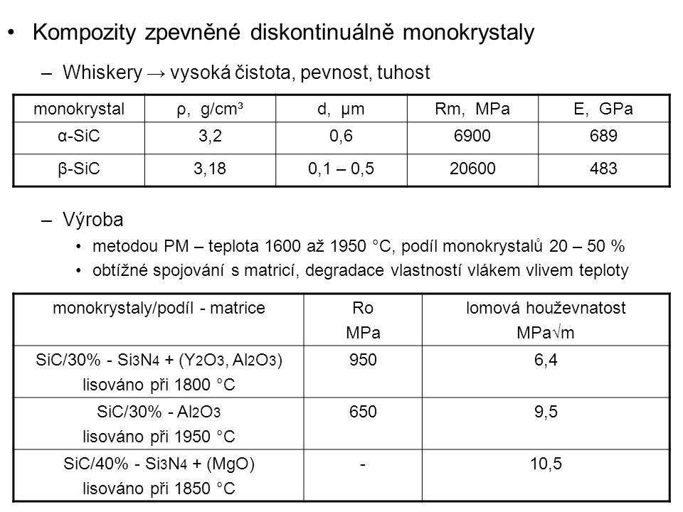 monokrystaly/podíl - matrice