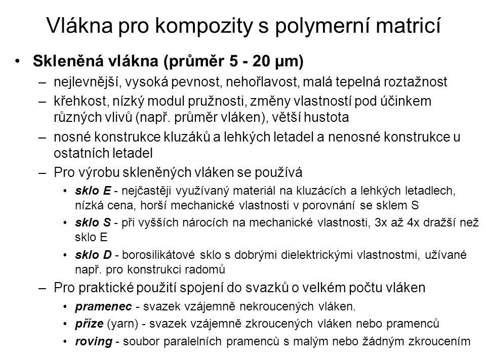 Vlákna pro kompozity s polymerní matricí