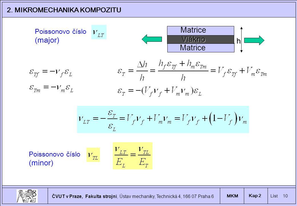 Matrice (major) Vlákno h Matrice (minor) 2. MIKROMECHANIKA KOMPOZITU