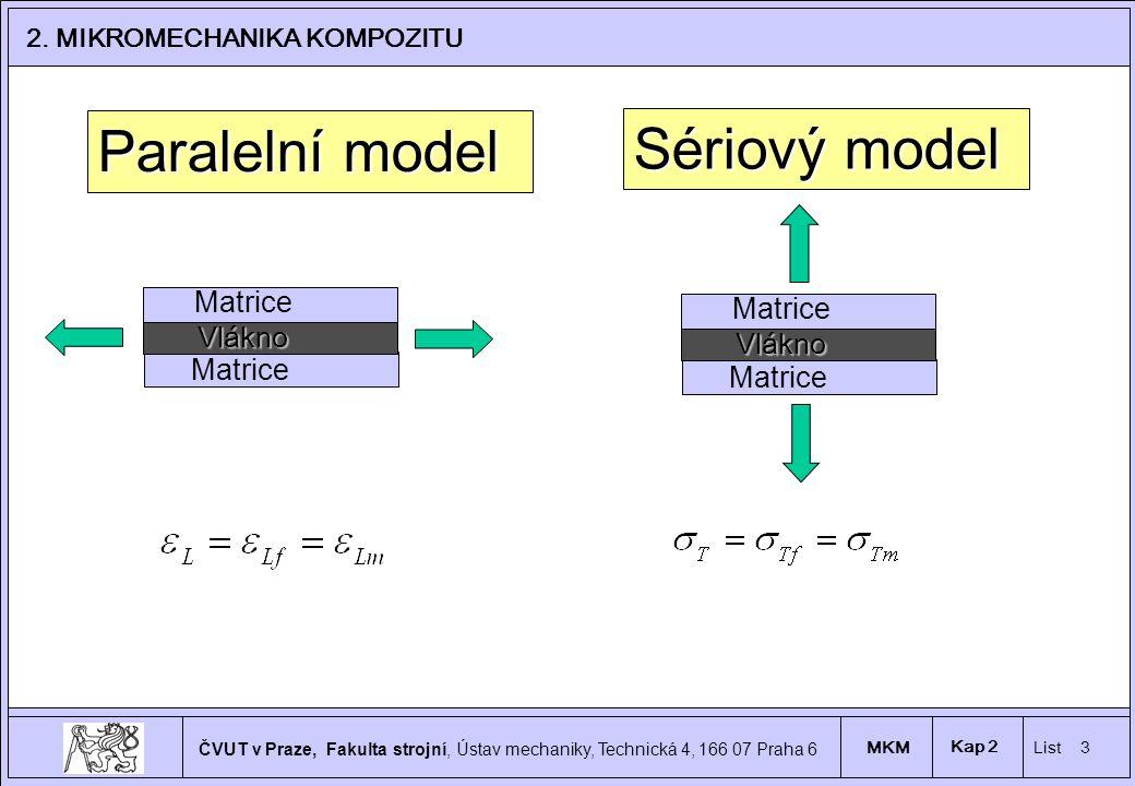 Paralelní model Sériový model Matrice Matrice Vlákno Vlákno Matrice