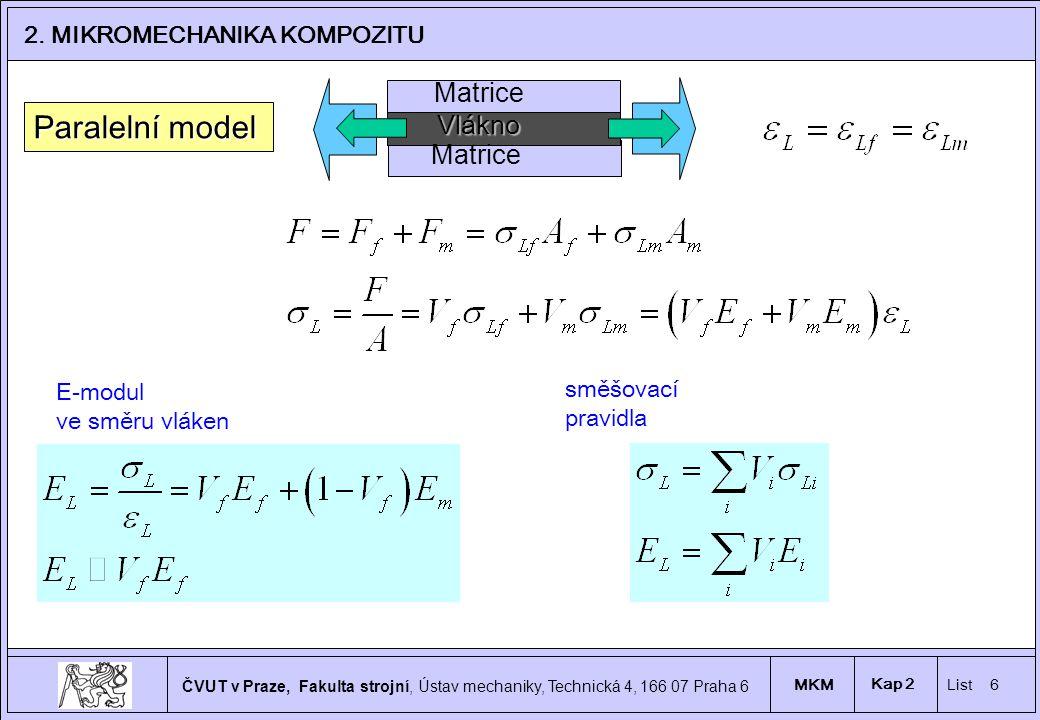 Paralelní model Matrice Vlákno Matrice 2. MIKROMECHANIKA KOMPOZITU