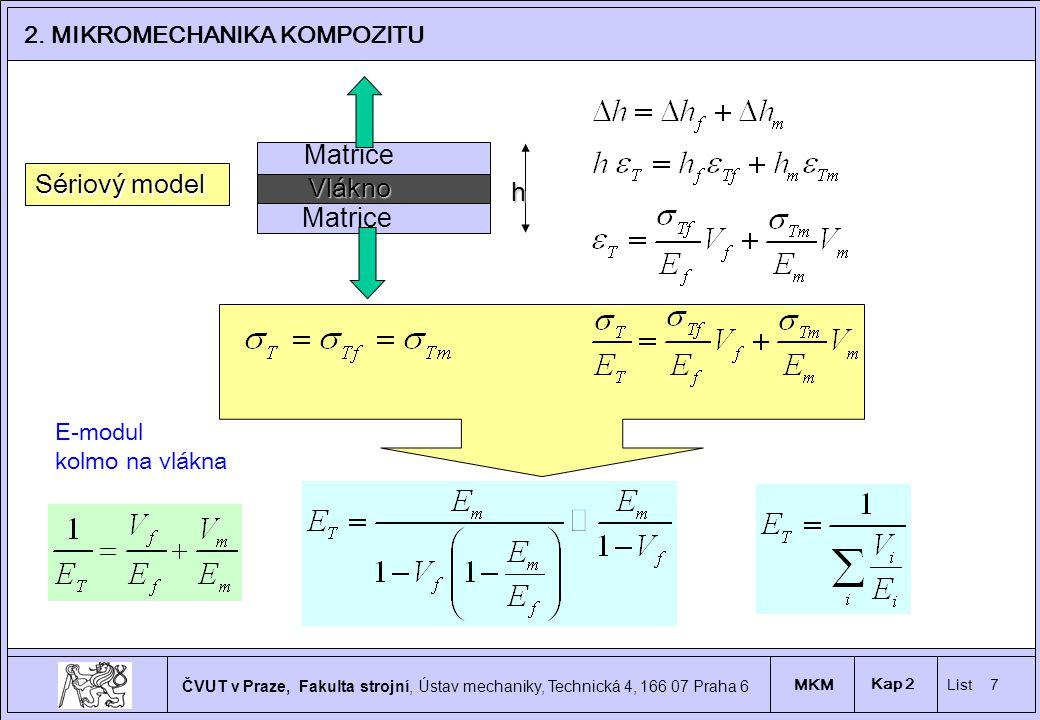 Matrice Sériový model Vlákno h Matrice 2. MIKROMECHANIKA KOMPOZITU