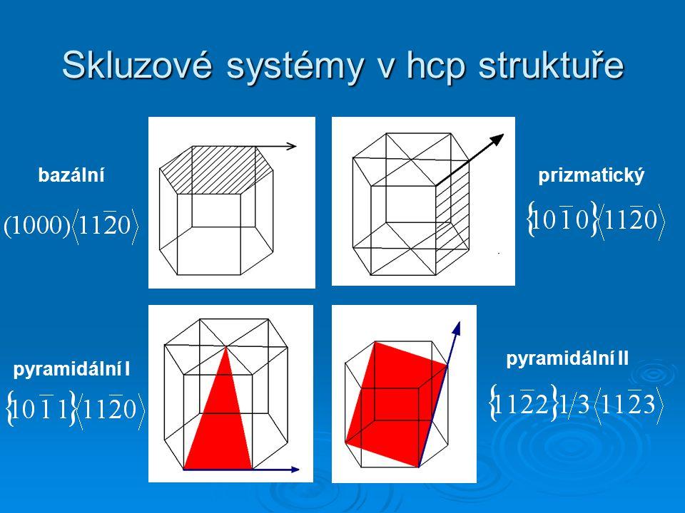 Skluzové systémy v hcp struktuře