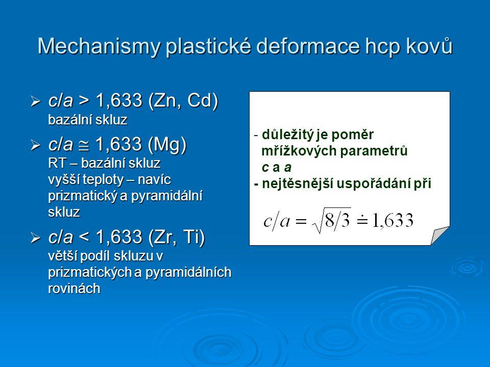 Mechanismy plastické deformace hcp kovů