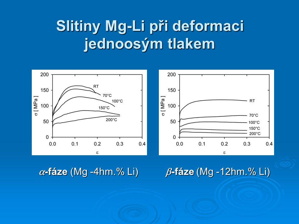 Slitiny Mg-Li při deformaci jednoosým tlakem