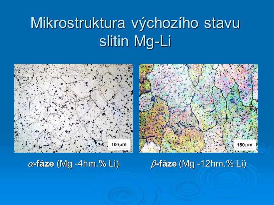 Mikrostruktura výchozího stavu slitin Mg-Li