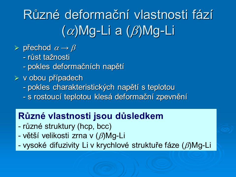 Různé deformační vlastnosti fází ()Mg-Li a ()Mg-Li