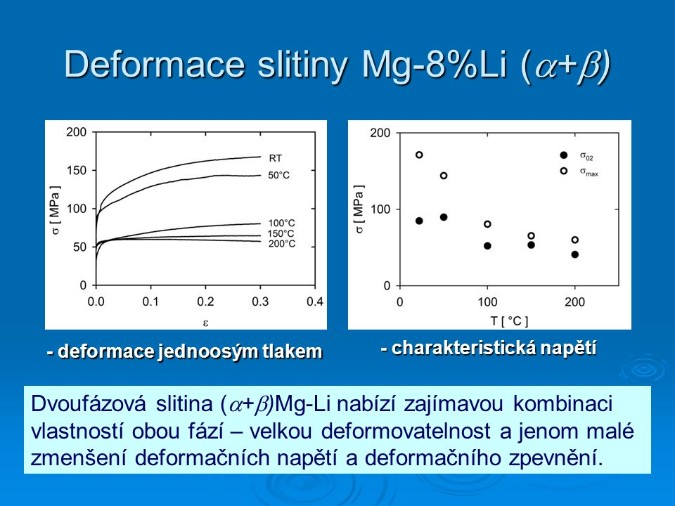 Deformace slitiny Mg-8%Li (+)