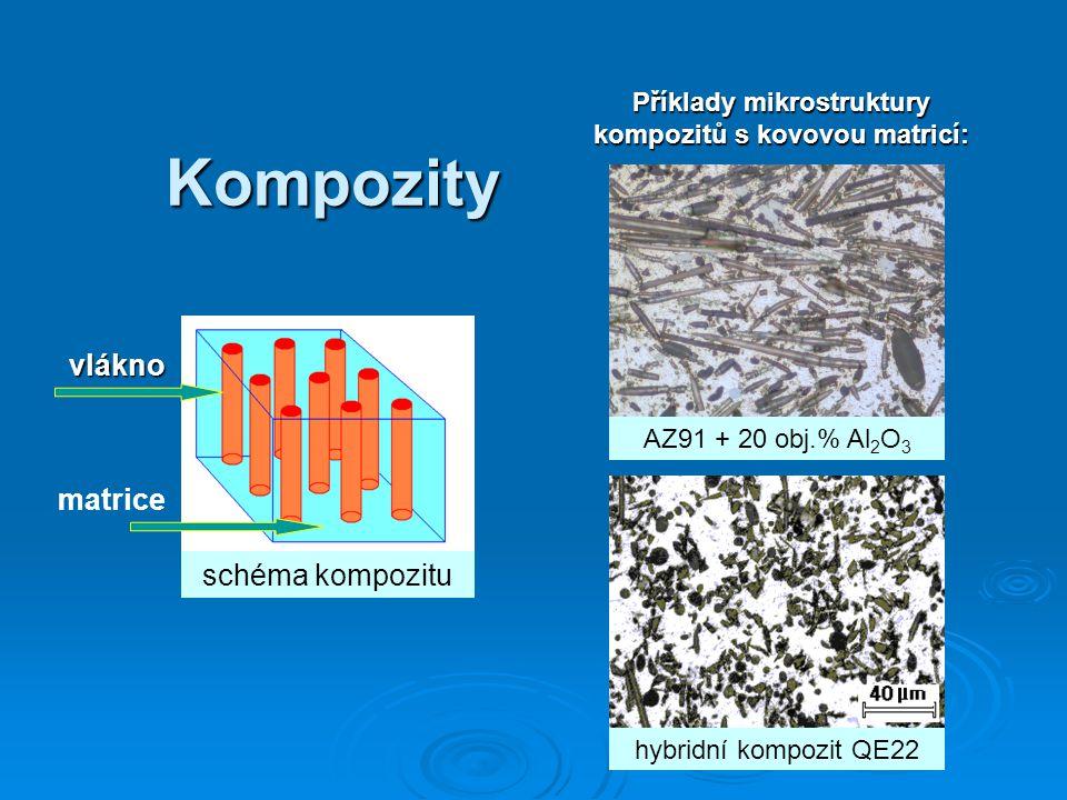 Příklady mikrostruktury kompozitů s kovovou matricí:
