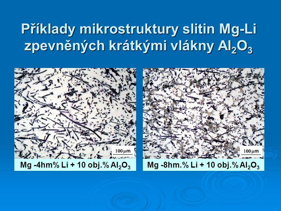 Příklady mikrostruktury slitin Mg-Li zpevněných krátkými vlákny Al2O3