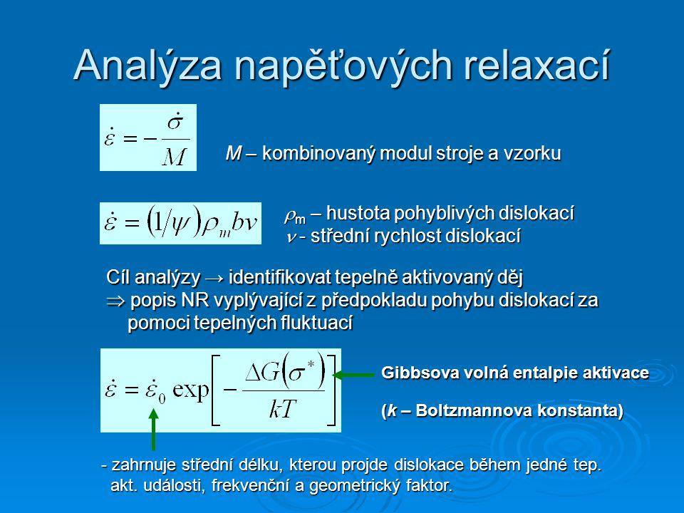 Analýza napěťových relaxací