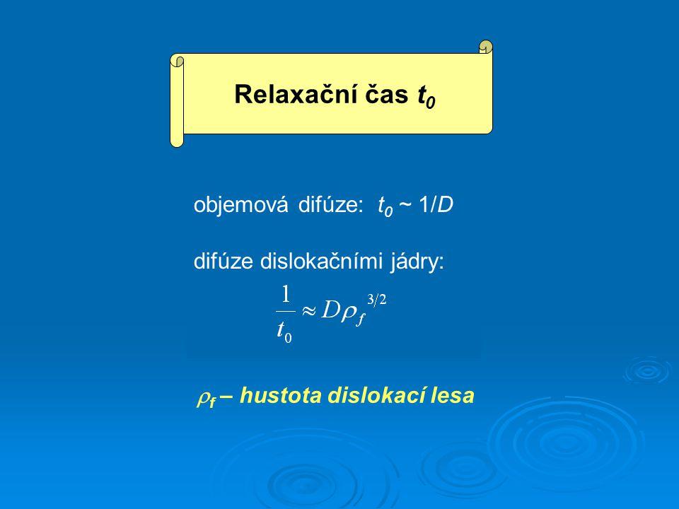 Relaxační čas t0 objemová difúze: t0 ~ 1/D difúze dislokačními jádry: