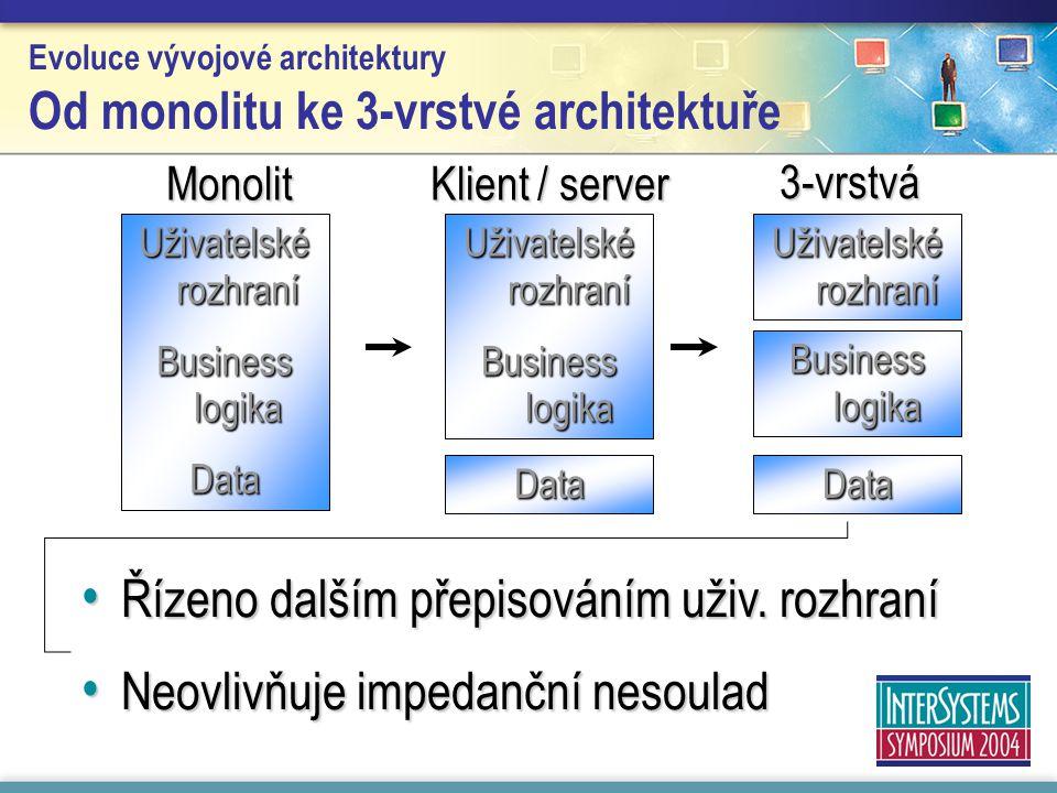 Evoluce vývojové architektury Od monolitu ke 3-vrstvé architektuře