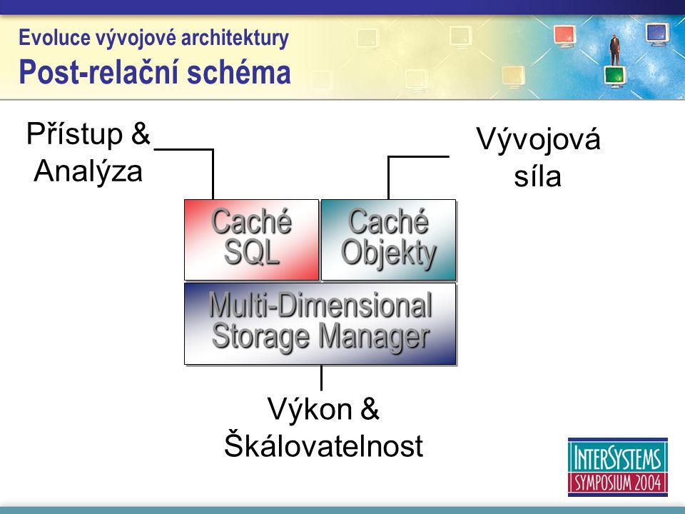 Evoluce vývojové architektury Post-relační schéma
