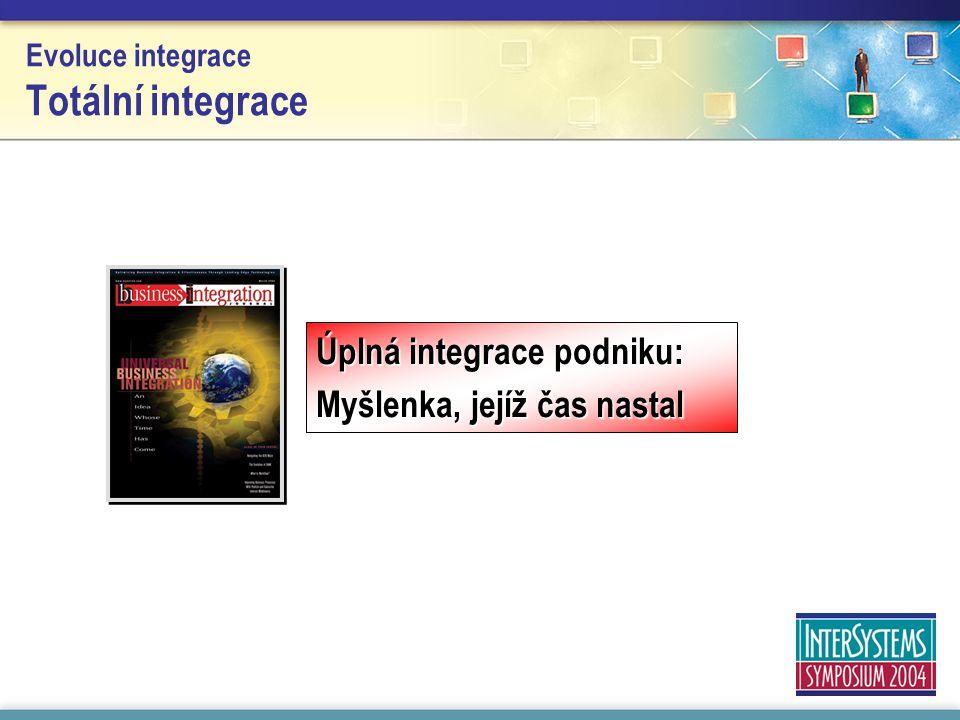Evoluce integrace Totální integrace