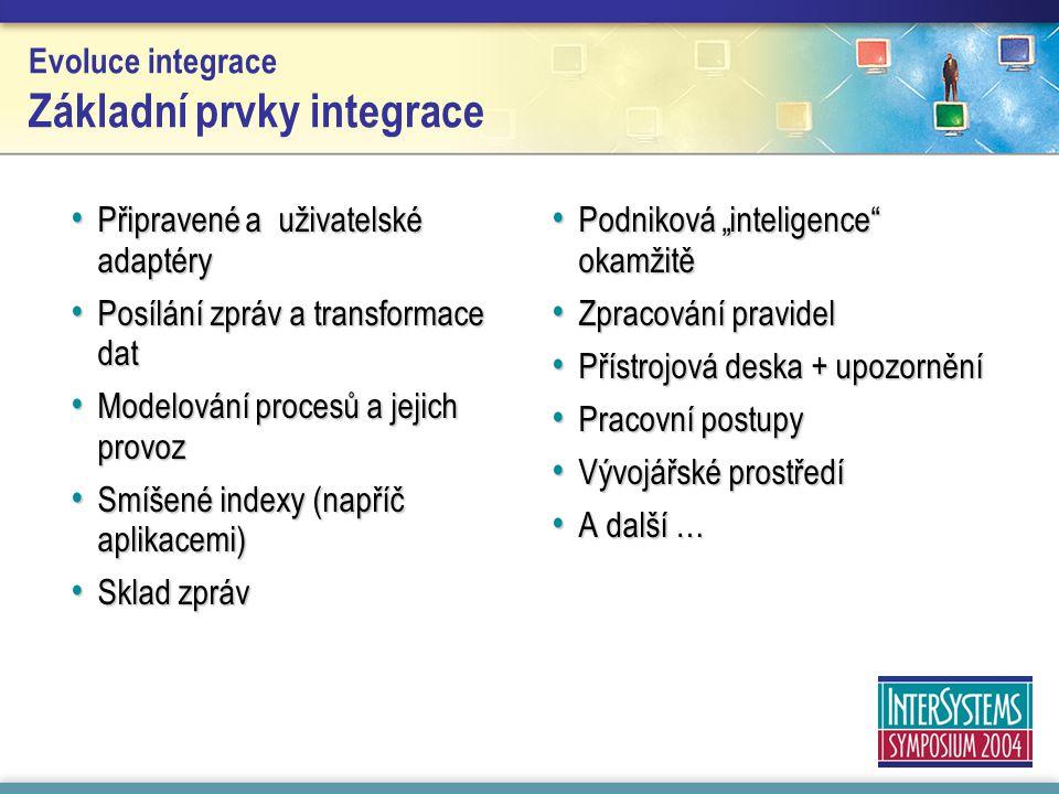 Evoluce integrace Základní prvky integrace