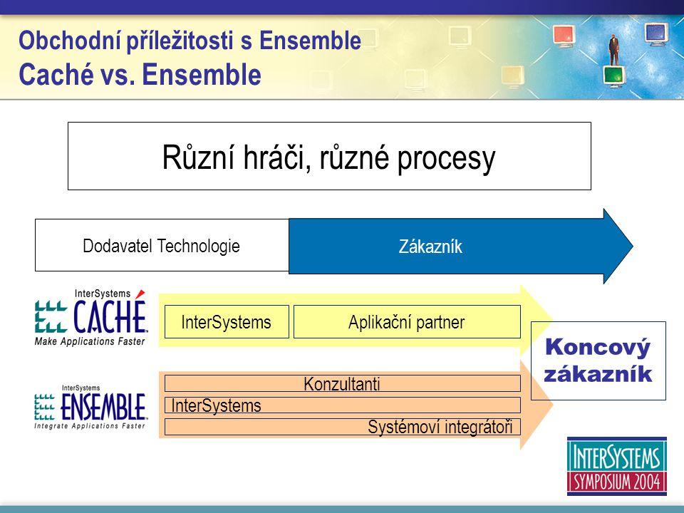 Obchodní příležitosti s Ensemble Caché vs. Ensemble