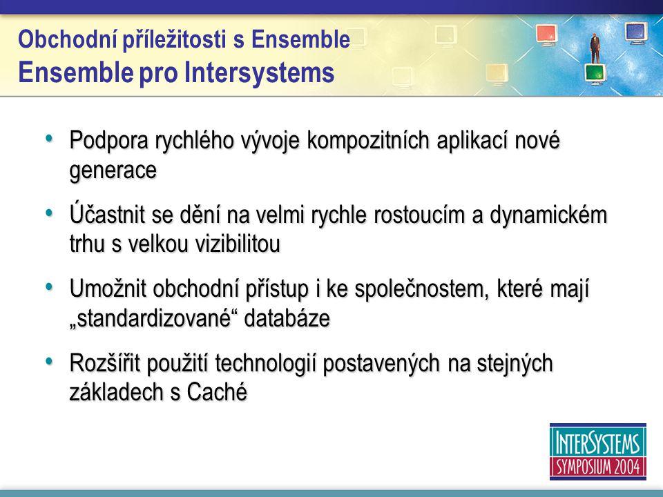 Obchodní příležitosti s Ensemble Ensemble pro Intersystems