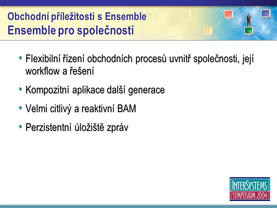 Obchodní příležitosti s Ensemble Ensemble pro společnosti