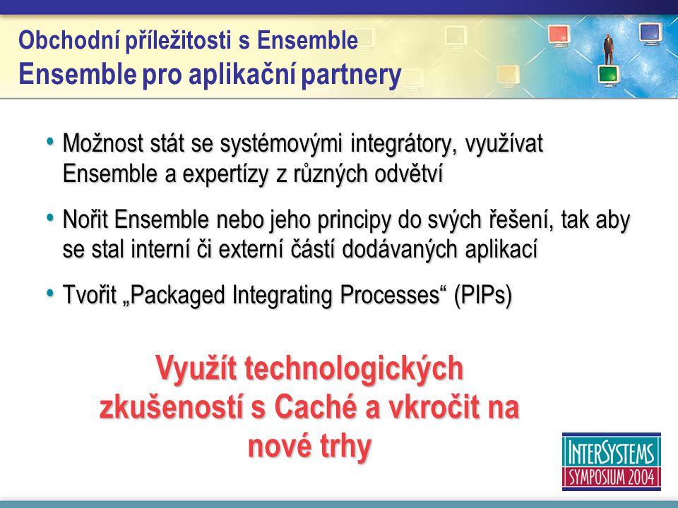 Obchodní příležitosti s Ensemble Ensemble pro aplikační partnery