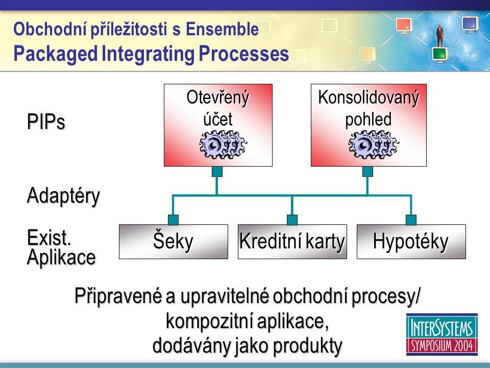 Obchodní příležitosti s Ensemble Packaged Integrating Processes