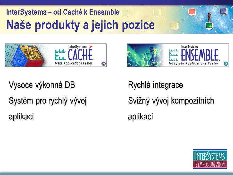 InterSystems – od Caché k Ensemble Naše produkty a jejich pozice