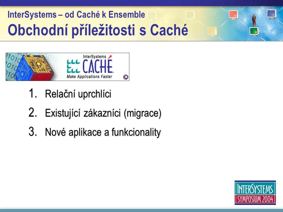 InterSystems – od Caché k Ensemble Obchodní příležitosti s Caché