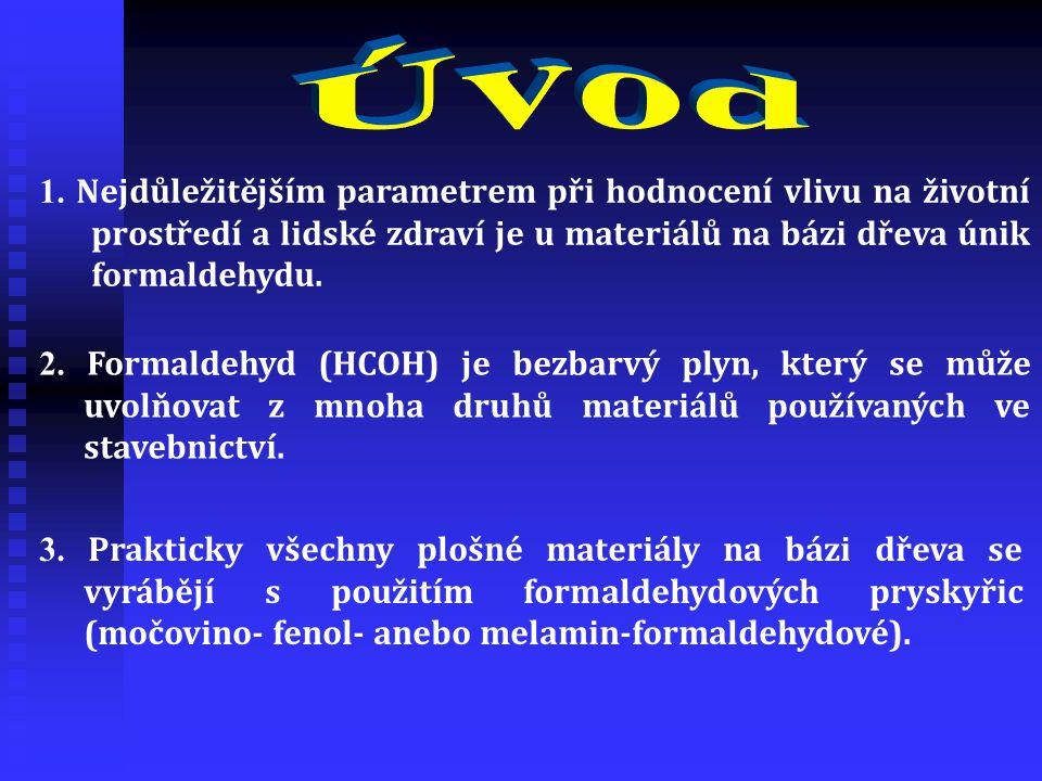 Úvod 1. Nejdůležitějším parametrem při hodnocení vlivu na životní prostředí a lidské zdraví je u materiálů na bázi dřeva únik formaldehydu.