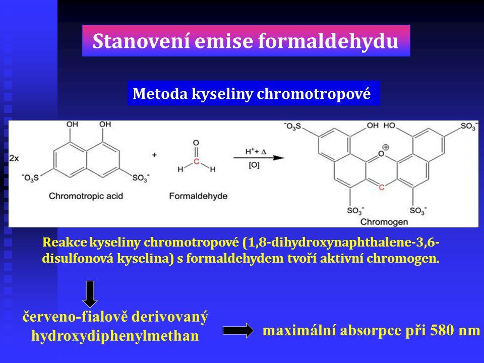 Stanovení emise formaldehydu