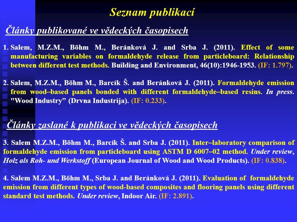 Seznam publikací Články publikované ve vědeckých časopisech