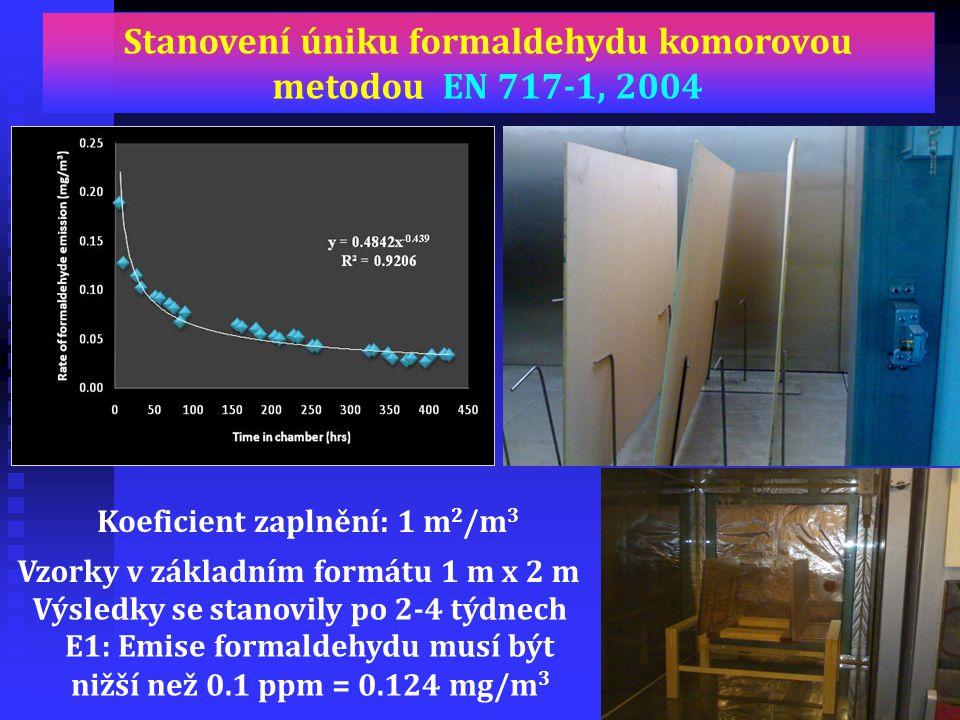Stanovení úniku formaldehydu komorovou metodou EN 717-1, 2004