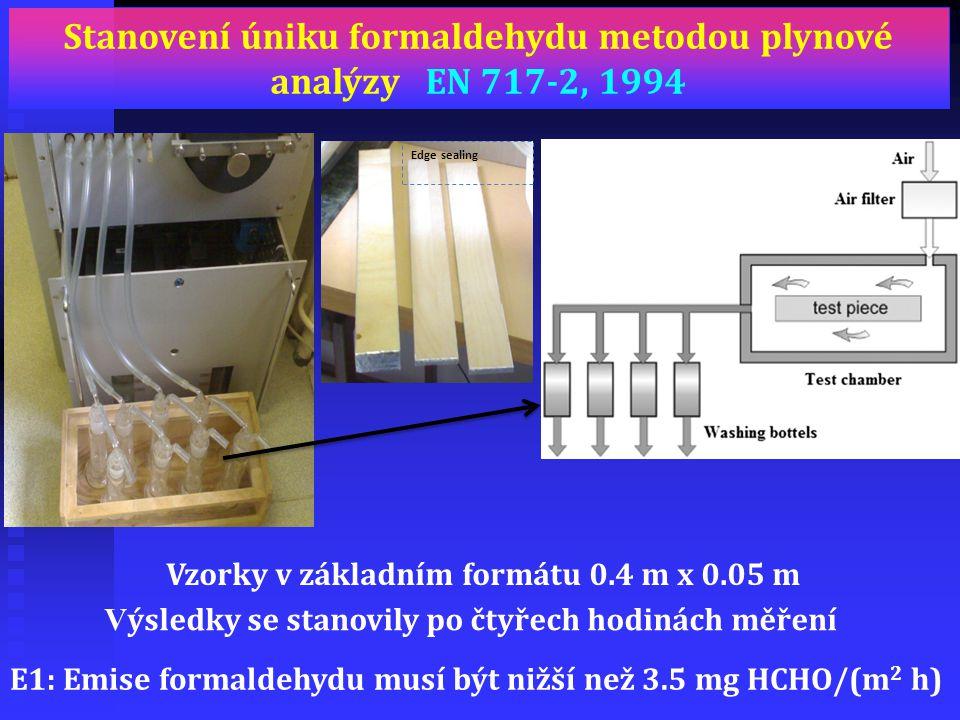 Stanovení úniku formaldehydu metodou plynové analýzy EN 717-2, 1994