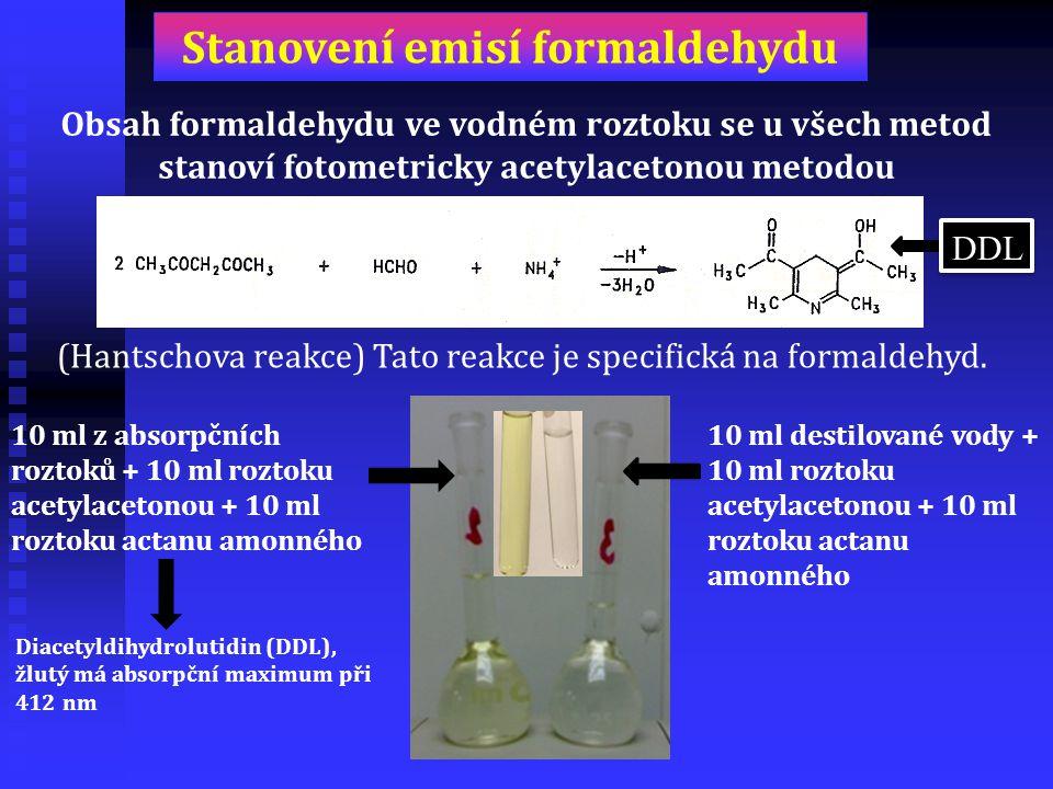 Stanovení emisí formaldehydu