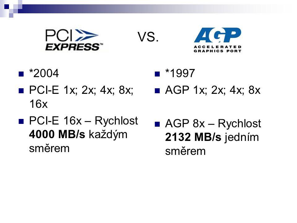 VS. *2004. PCI-E 1x; 2x; 4x; 8x; 16x. PCI-E 16x – Rychlost 4000 MB/s každým směrem. *1997. AGP 1x; 2x; 4x; 8x.