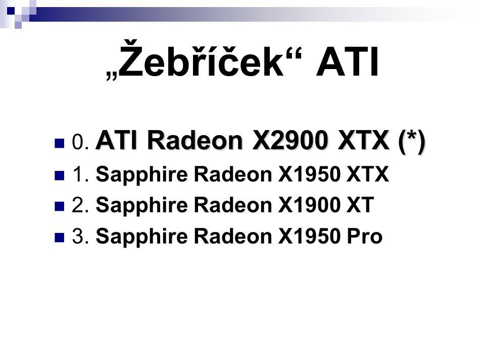 """""""Žebříček ATI 0. ATI Radeon X2900 XTX (*)"""