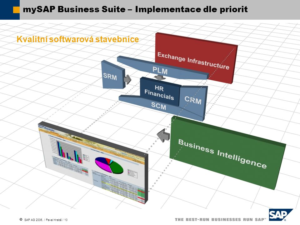 mySAP Business Suite – Implementace dle priorit