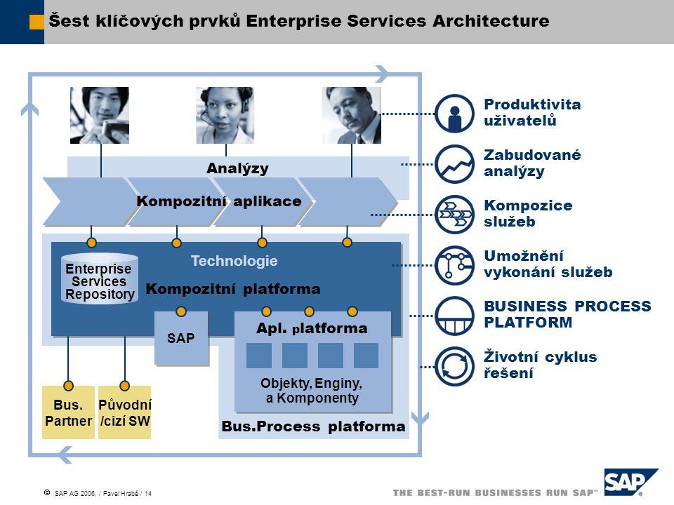 Šest klíčových prvků Enterprise Services Architecture