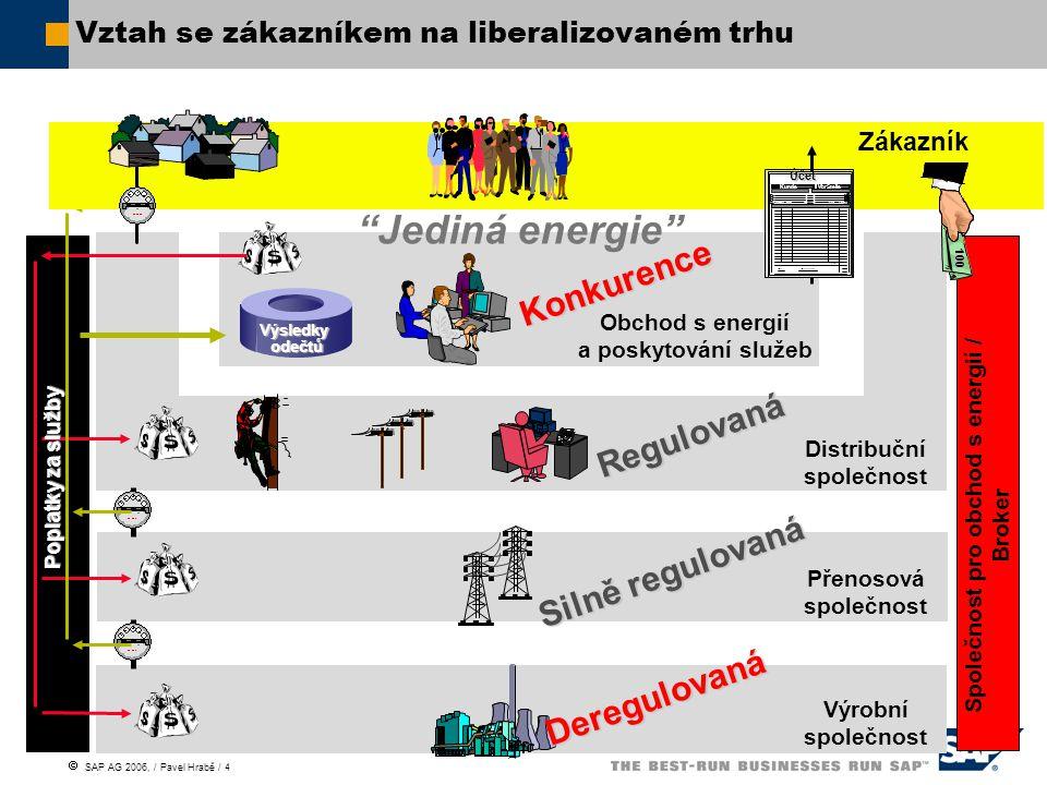Vztah se zákazníkem na liberalizovaném trhu